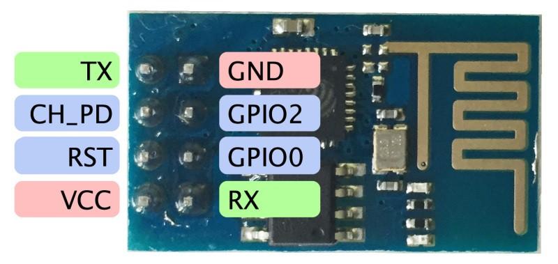 ارتباط بین دو ماژول ESP8266 از طریق پروتکل UDP