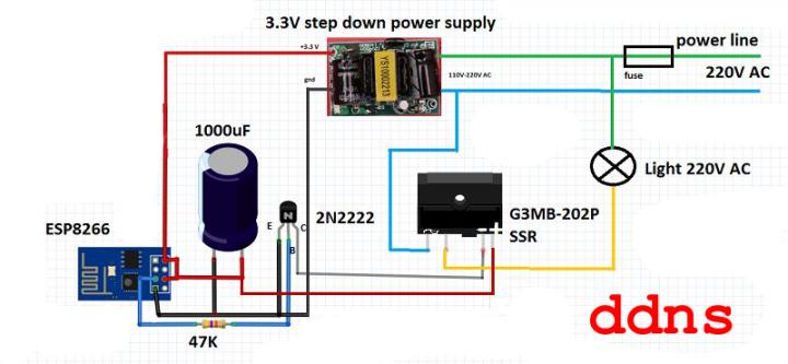 ddns: کنترل رله با ESP8266 و بدون نیاز به آ ی پی استاتیک
